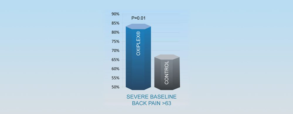 Adhesion Prevention for Spine Surgery | Oxiplex® MediShield™